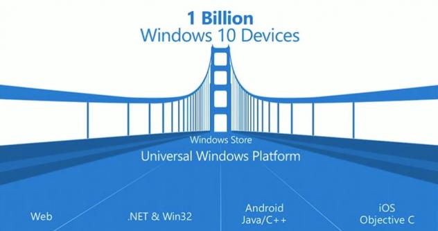 Visual Studio 2015, Windows 10 et Universal Apps